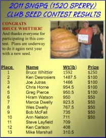 2011 Club Contest Results
